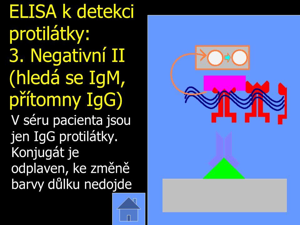 ELISA k detekci protilátky: 3. Negativní II (hledá se IgM, přítomny IgG) V séru pacienta jsou jen IgG protilátky. Konjugát je odplaven, ke změně barvy