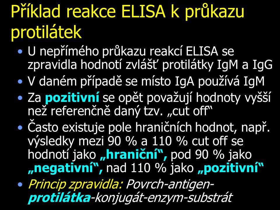 Příklad reakce ELISA k průkazu protilátek U nepřímého průkazu reakcí ELISA se zpravidla hodnotí zvlášť protilátky IgM a IgG V daném případě se místo I