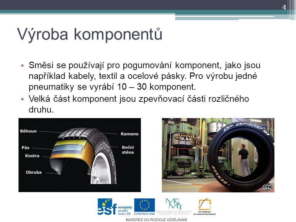 Konstrukce 5 Výrobci pneumatik vyrobí z jednotlivých komponent na stroji na výrobu pneumatik polotovar.