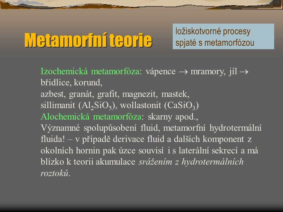 Metamorfní teorie Izochemická metamorfóza: vápence  mramory, jíl  břidlice, korund, azbest, granát, grafit, magnezit, mastek, sillimanit (Al 2 SiO 5 ), wollastonit (CaSiO 3 ) Alochemická metamorfóza: skarny apod., Významné spolupůsobení fluid, metamorfní hydrotermální fluida.