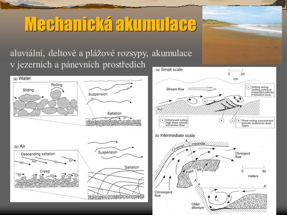 Mechanická akumulace aluviální, deltové a plážové rozsypy, akumulace v jezerních a pánevních prostředích