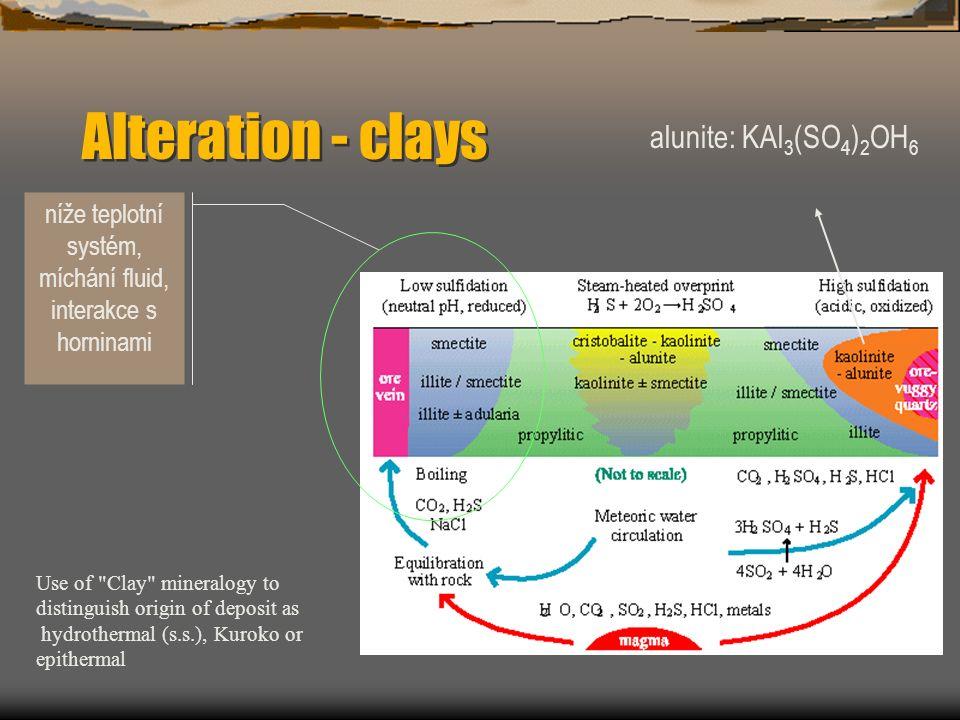 Hydrotermální teorie srážení pevných fází z hydrotermálních fluid, jejichž dominantní složkou je voda různého původu příčiny srážení: změna stability roztoku v důsledku: míchání, ředění, přínosu redukované síry (sulfátů bývá v roztocích dost, viz tabulka), snižování rozpustnosti varem fluid (snížení P), chladnutím, změnou fugacity O 2, S 2, CO 2,..., redukčně-oxidační bioprocesy PbCl 2 + H 2 S --- PbS + 2H + + 2Cl - Fugacita Hodnoty fugacit kyslíku f O2, síry f S2, kysličníku uhličitého f CO2, charakterizují rovnovážné reakce mezi nerostnými asociacemi v hydrotermálních podmínkách.