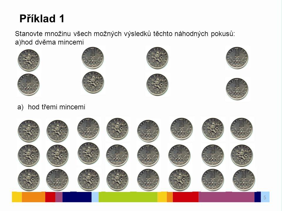 Příklad 1 5 Stanovte množinu všech možných výsledků těchto náhodných pokusů: a)hod dvěma mincemi a)hod třemi mincemi