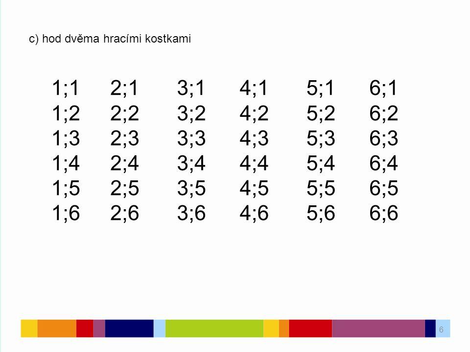 6 c) hod dvěma hracími kostkami 1;1 1;2 1;3 1;4 1;5 1;6 2;1 2;2 2;3 2;4 2;5 2;6 3;1 3;2 3;3 3;4 3;5 3;6 5;1 5;2 5;3 5;4 5;5 5;6 4;1 4;2 4;3 4;4 4;5 4;6 6;1 6;2 6;3 6;4 6;5 6;6