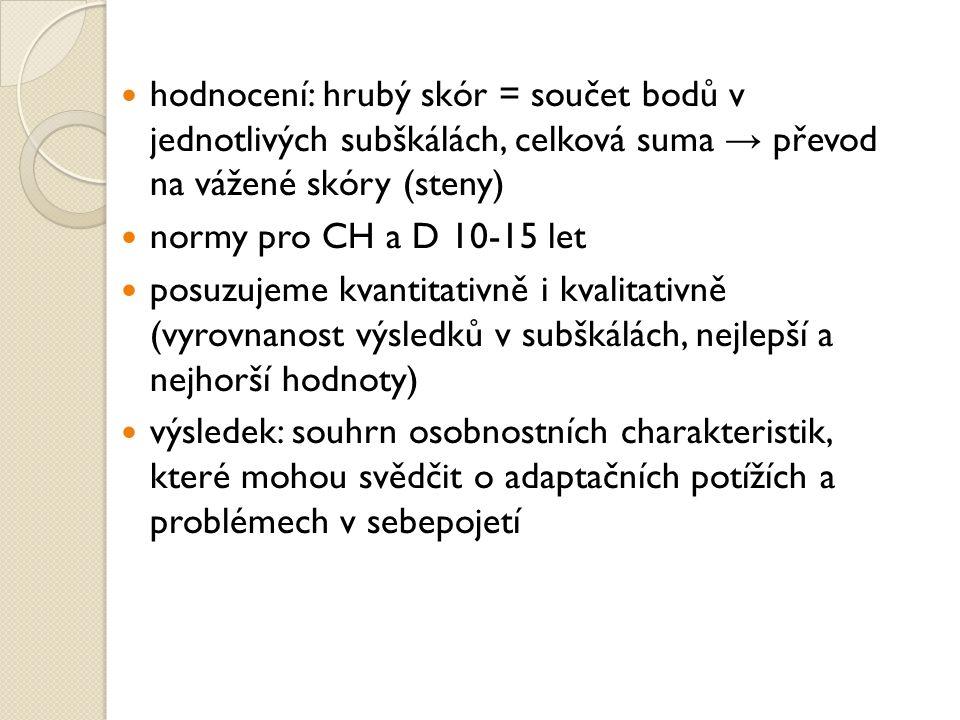 hodnocení: hrubý skór = součet bodů v jednotlivých subškálách, celková suma → převod na vážené skóry (steny) normy pro CH a D 10-15 let posuzujeme kva
