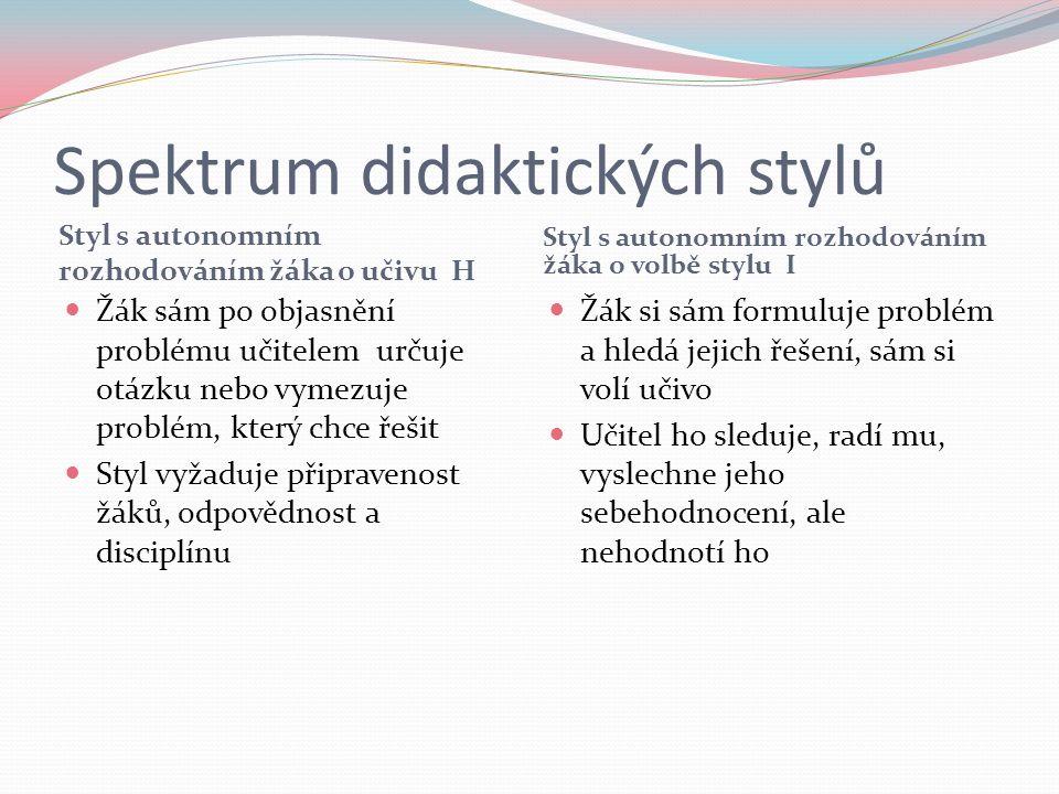 Spektrum didaktických stylů Styl s autonomním rozhodováním žáka o učivu H Styl s autonomním rozhodováním žáka o volbě stylu I Žák sám po objasnění pro