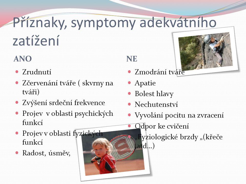 Příznaky, symptomy adekvátního zatížení ANO NE Zrudnutí Zčervenání tváře ( skvrny na tváři) Zvýšení srdeční frekvence Projev v oblasti psychických fun