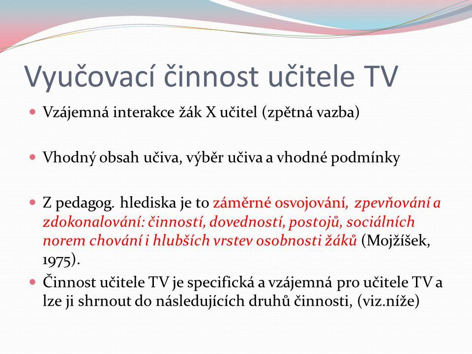 Vyučovací činnost učitele TV Vzájemná interakce žák X učitel (zpětná vazba) Vhodný obsah učiva, výběr učiva a vhodné podmínky Z pedagog. hlediska je t