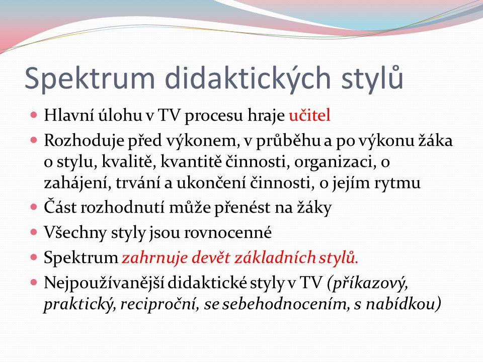 Spektrum didaktických stylů Hlavní úlohu v TV procesu hraje učitel Rozhoduje před výkonem, v průběhu a po výkonu žáka o stylu, kvalitě, kvantitě činno