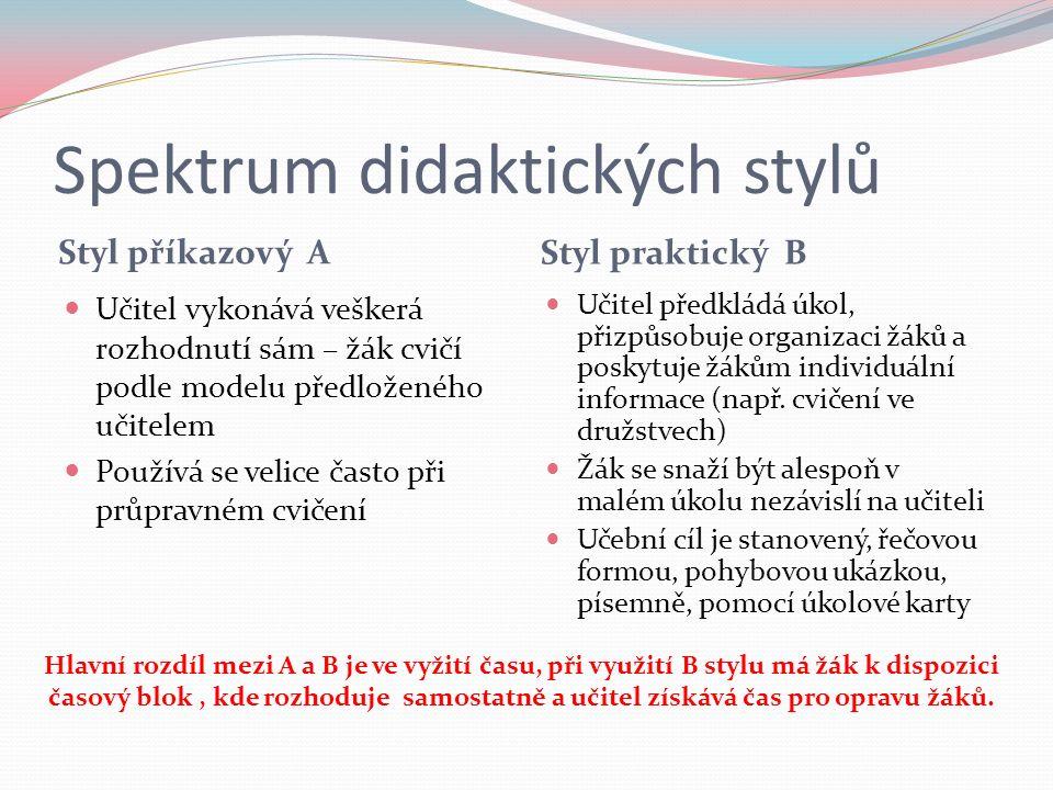 Spektrum didaktických stylů Styl příkazový A Styl praktický B Učitel vykonává veškerá rozhodnutí sám – žák cvičí podle modelu předloženého učitelem Po