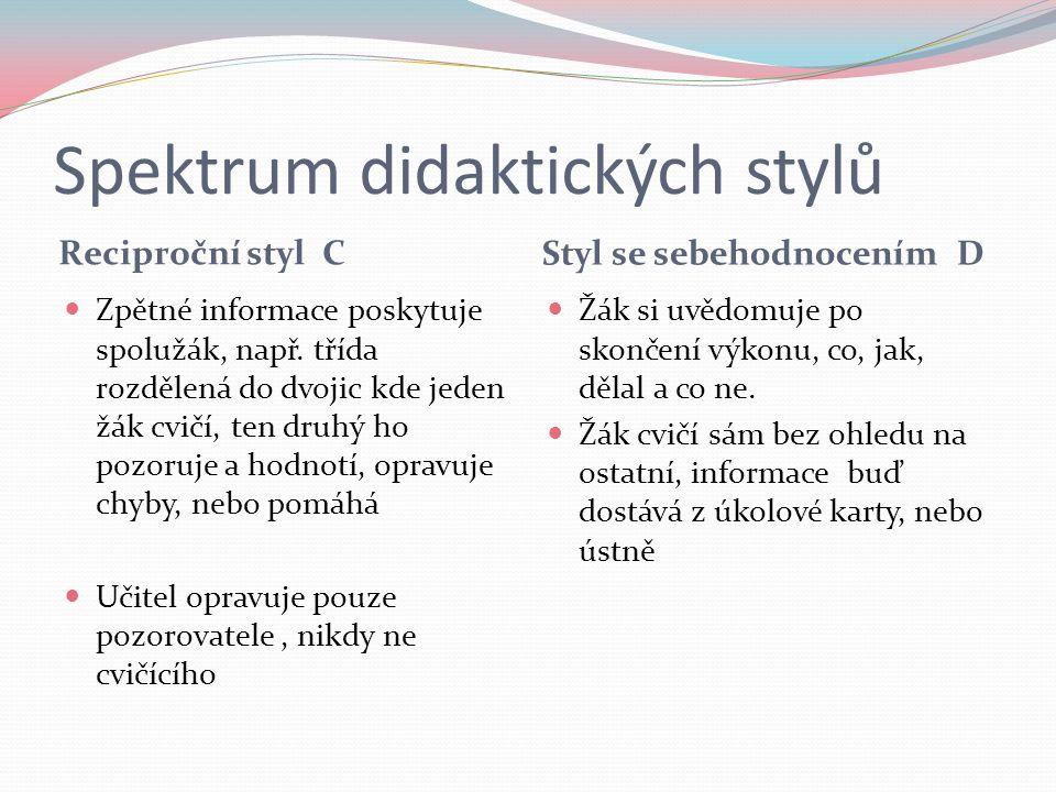 Spektrum didaktických stylů Reciproční styl C Styl se sebehodnocením D Zpětné informace poskytuje spolužák, např. třída rozdělená do dvojic kde jeden