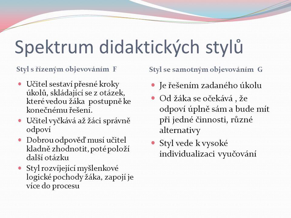 Spektrum didaktických stylů Styl se samotným objevováním G Učitel sestaví přesné kroky úkolů, skládající se z otázek, které vedou žáka postupně ke kon