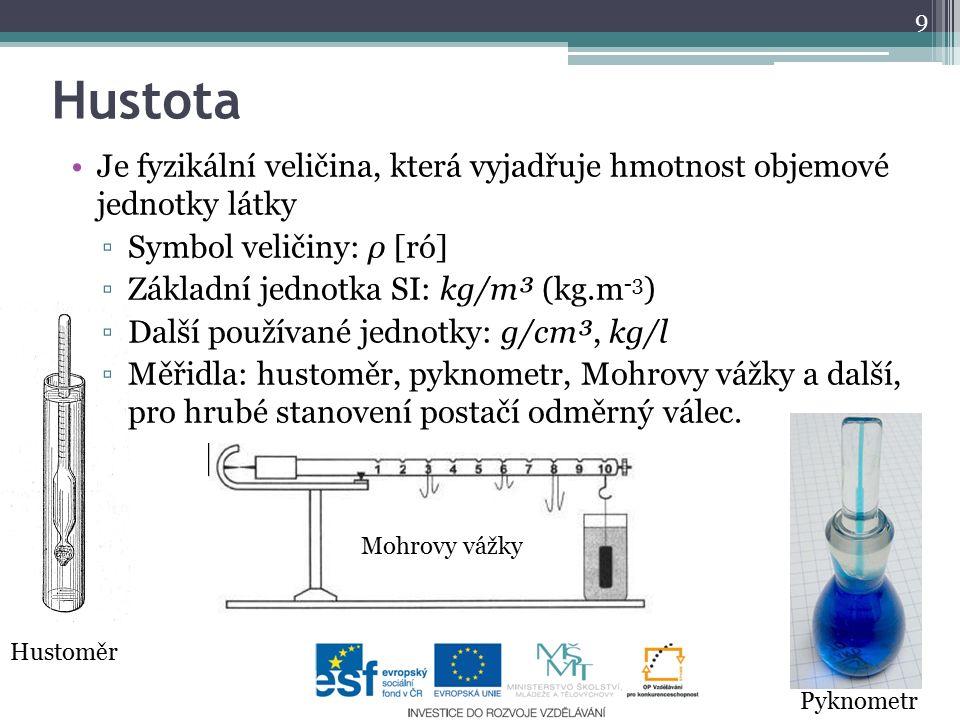 http://cs.wikipedia.org/wiki/Skupenstv%C3%AD http://cs.wikipedia.org/wiki/Barva http://cs.wikipedia.org/wiki/Olfaktorick%C3%BD_neuron http://cs.wikipedia.org/wiki/Z%C3%A1pach http://www.uvt.fmk.utb.cz/catalogue/works/1357/ http://www.kinderpedia.com/nose.asp http://www.royaltyfreeclipartof.com/FreeNoseClipart.html http://cs.wikipedia.org/wiki/Rozpustnost http://www.websters-online dictionary.org/images/wiki/wikipedia/commons/e/e8/Hydrometer6455.png http://pl.wikipedia.org/wiki/Piknometr http://xyz12345.wz.cz/tmr/zkousky_provoz_mat.html http://cs.wikipedia.org/wiki/Hustom%C4%9Br http://cs.wikipedia.org/wiki/Hustota http://mosra.bloguje.cz/img/vahy.jpg http://kuchyne.dumazahrada.cz/clanky/spotrebice/elegantni-vahy-test-co-vsechno-zvladnou-v-kuchyni- 20224.aspx http://www.vahy-tep.cz/index.php?main_page=product_info&cPath=18_42&products_id=88 http://www.quido.cz/mereni/vaha.htm http://www.vahy-pm.cz/zavazi-etalony-0,5kg-20kg www.zskj.cz/media/soubory/fyzika/hmotnost.ppt 10 Literatura, zdroje informací Vše dostupné online 15.8.2011