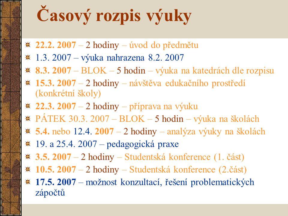 Časový rozpis výuky 22.2. 2007 – 2 hodiny – úvod do předmětu 1.3. 2007 – výuka nahrazena 8.2. 2007 8.3. 2007 – BLOK – 5 hodin – výuka na katedrách dle