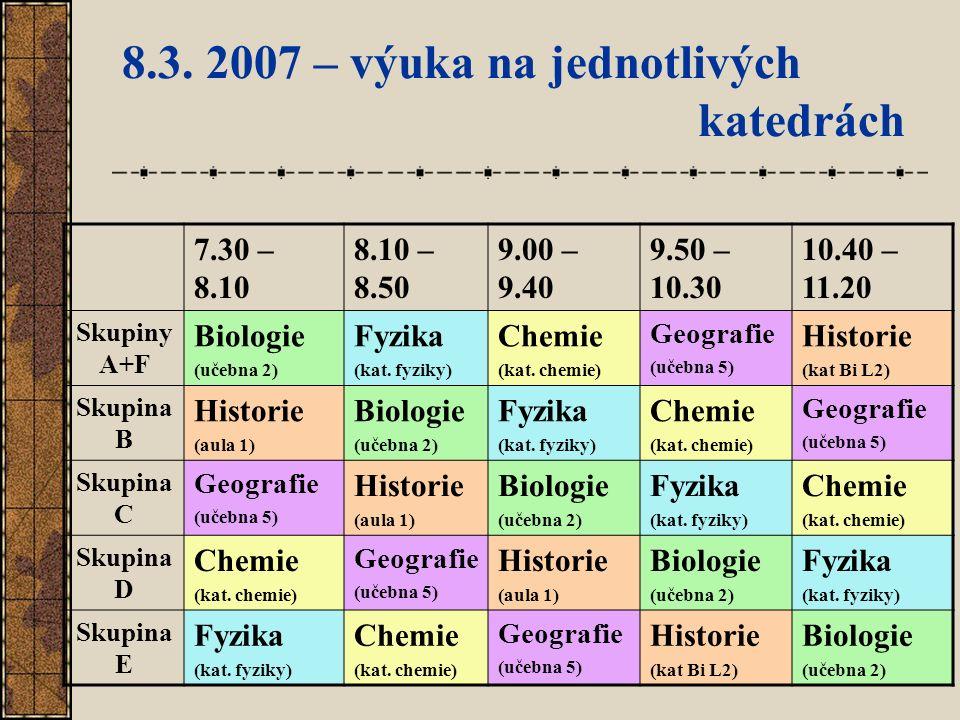 8.3. 2007 – výuka na jednotlivých katedrách 7.30 – 8.10 8.10 – 8.50 9.00 – 9.40 9.50 – 10.30 10.40 – 11.20 Skupiny A+F Biologie (učebna 2) Fyzika (kat