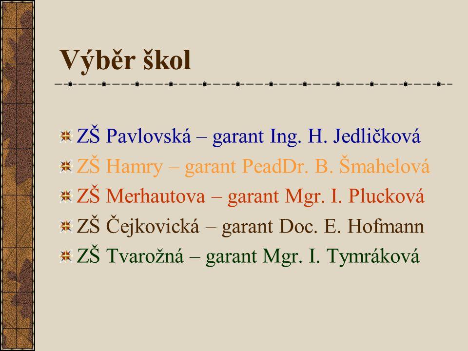 Výběr škol ZŠ Pavlovská – garant Ing. H. Jedličková ZŠ Hamry – garant PeadDr.