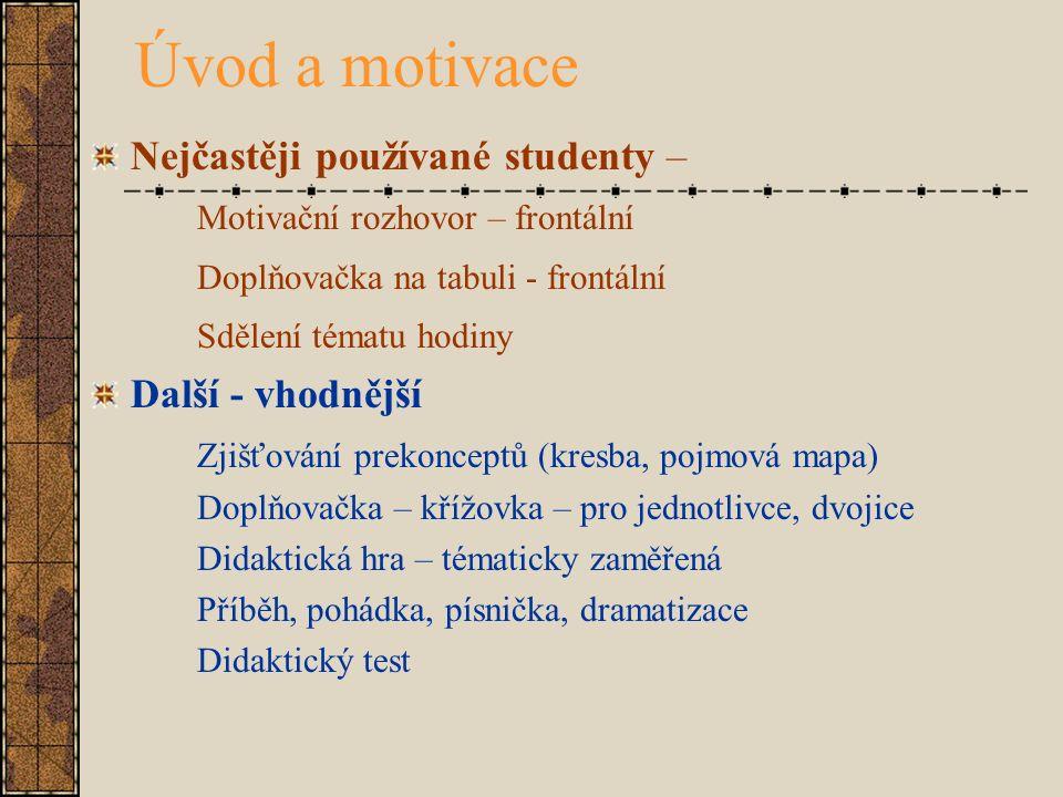 Úvod a motivace Nejčastěji používané studenty – Motivační rozhovor – frontální Doplňovačka na tabuli - frontální Sdělení tématu hodiny Další - vhodněj