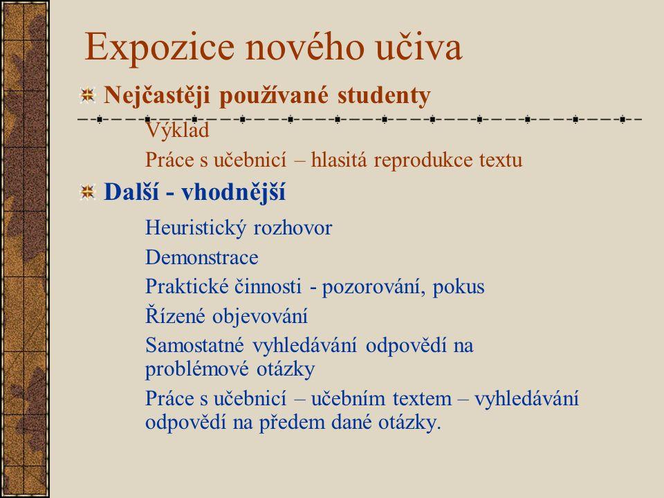 Expozice nového učiva Nejčastěji používané studenty Výklad Práce s učebnicí – hlasitá reprodukce textu Další - vhodnější Heuristický rozhovor Demonstrace Praktické činnosti - pozorování, pokus Řízené objevování Samostatné vyhledávání odpovědí na problémové otázky Práce s učebnicí – učebním textem – vyhledávání odpovědí na předem dané otázky.