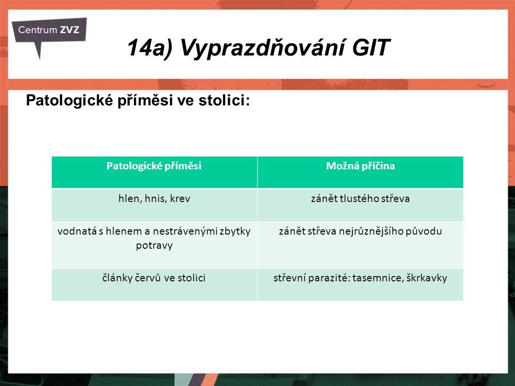 14a) Vyprazdňování GIT Patologické příměsi ve stolici: Patologické příměsiMožná příčina hlen, hnis, krevzánět tlustého střeva vodnatá s hlenem a nestr
