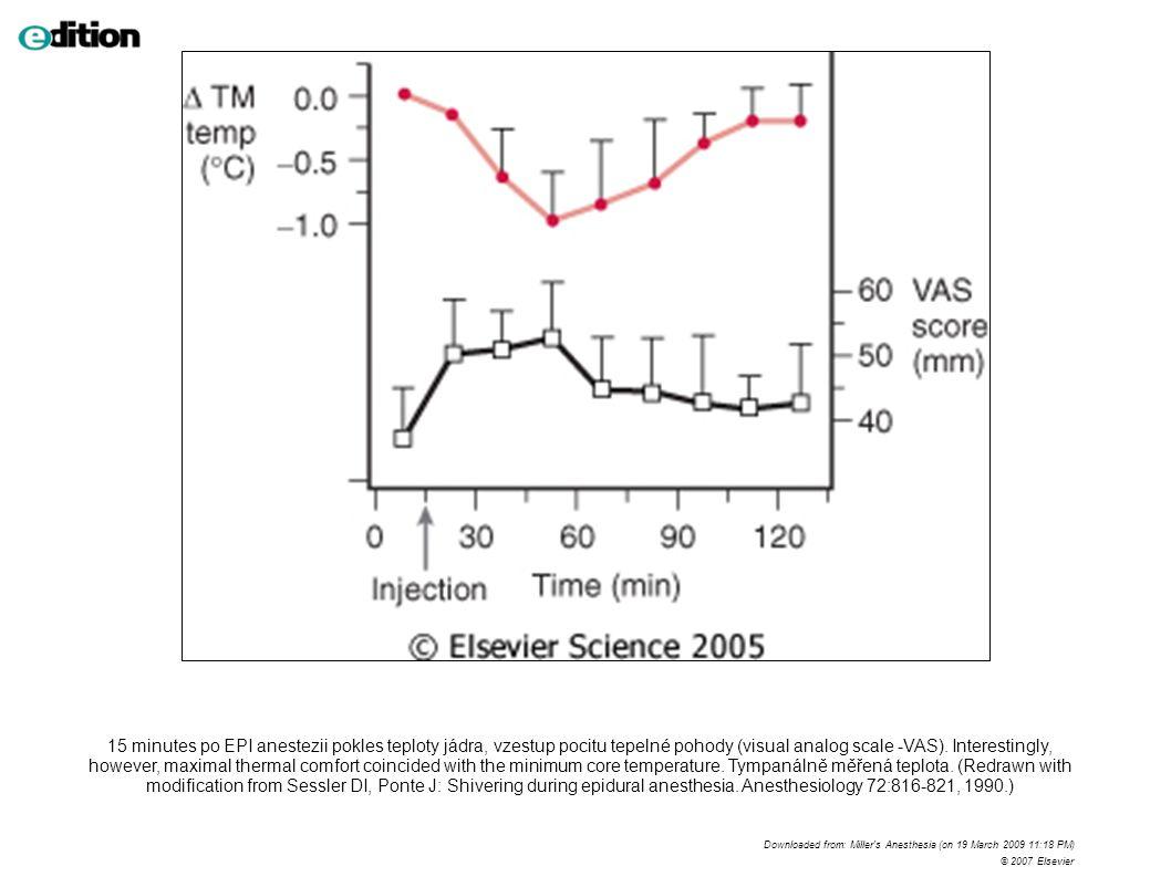 15 minutes po EPI anestezii pokles teploty jádra, vzestup pocitu tepelné pohody (visual analog scale -VAS).