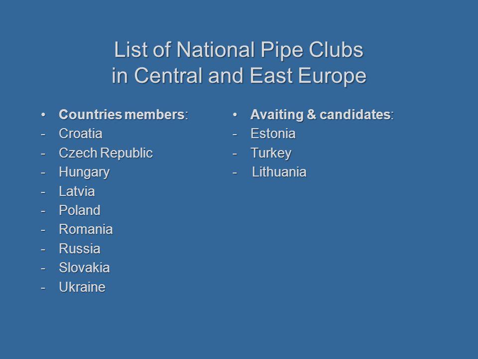 Pipeclub Latvia since 2005 in CIPC no activity