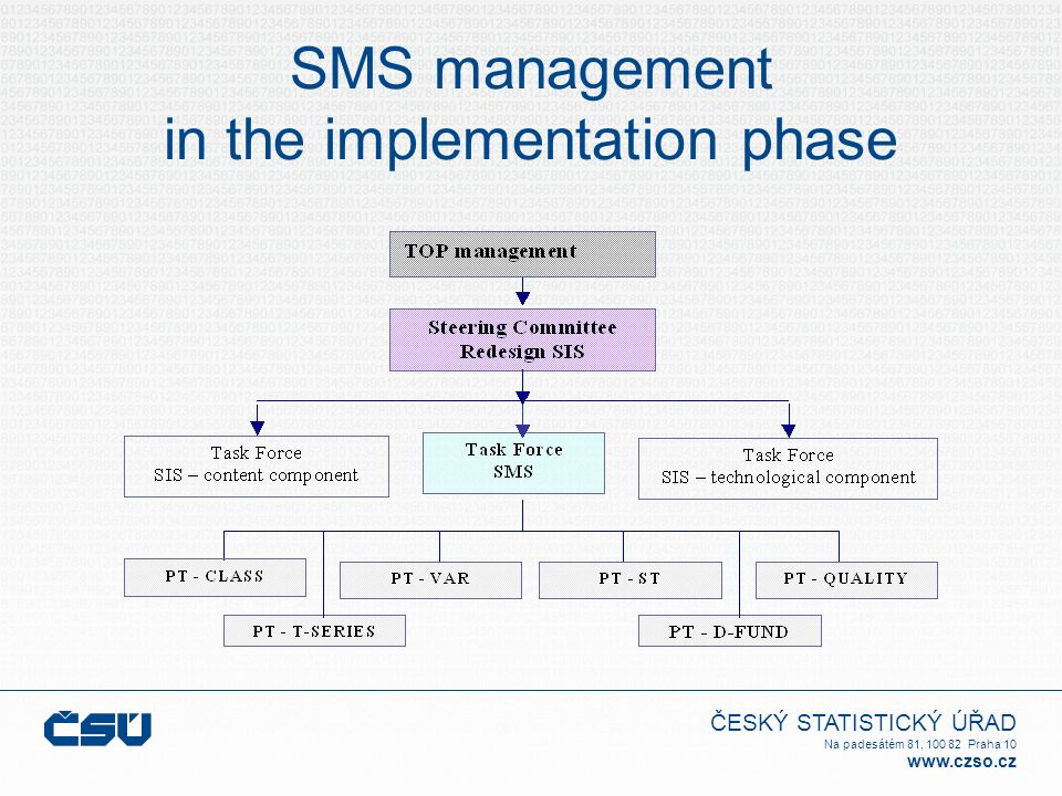 ČESKÝ STATISTICKÝ ÚŘAD Na padesátém 81, 100 82 Praha 10 www.czso.cz SMS management in the implementation phase