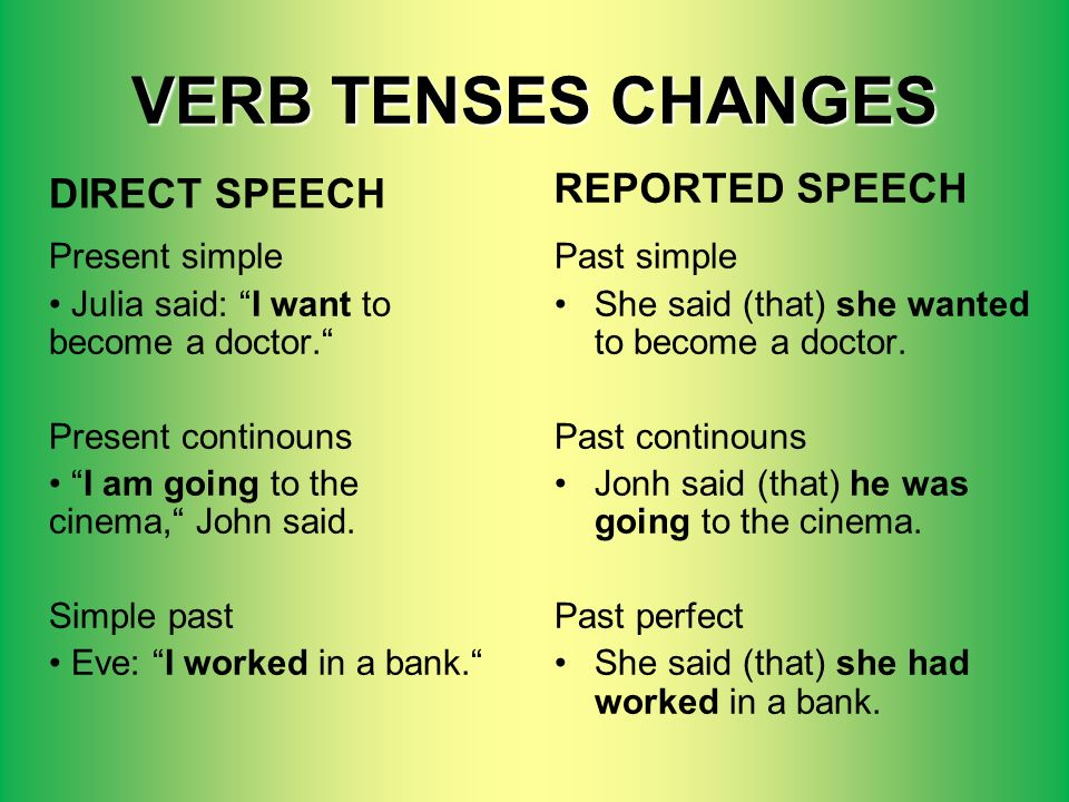 VERB TENSES CHANGES Present simple Julia said: I want to become a doctor. Present continouns I am going to the cinema, John said.