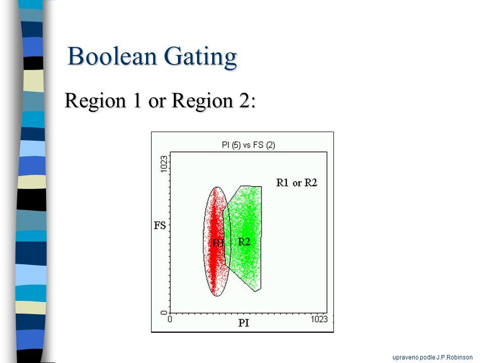 Boolean Gating Region 1 and Region 2: upraveno podle J.P.Robinson