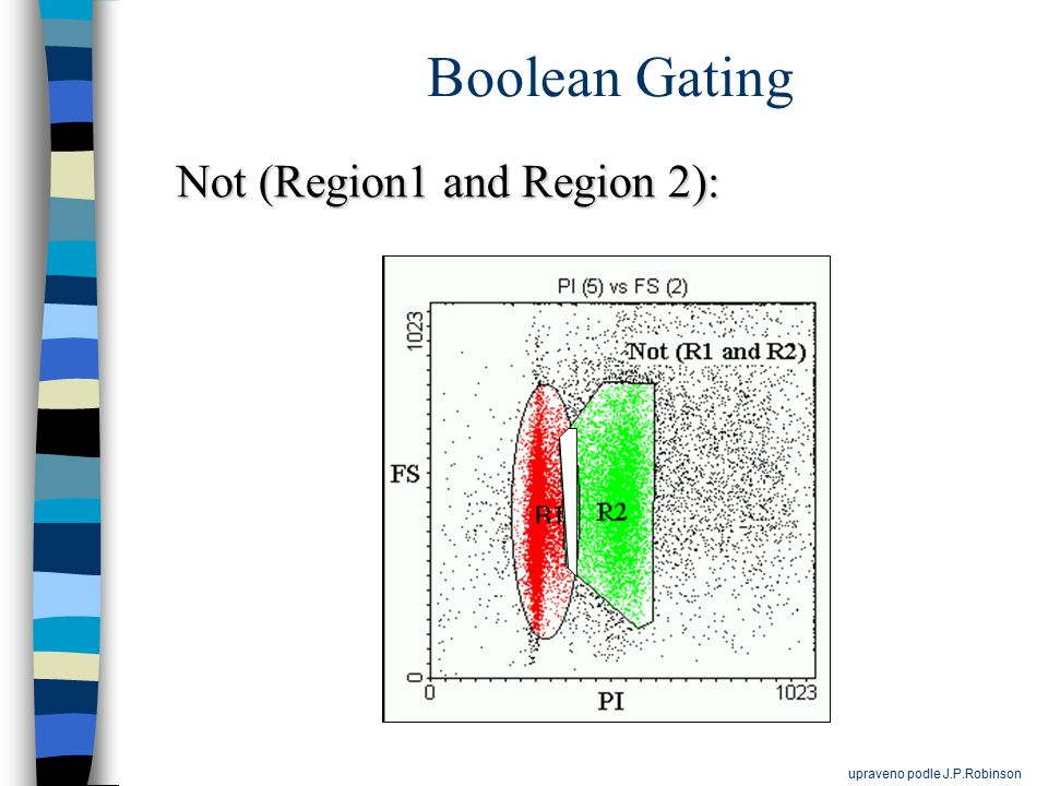 Not (Region1 and Region 2): Boolean Gating upraveno podle J.P.Robinson
