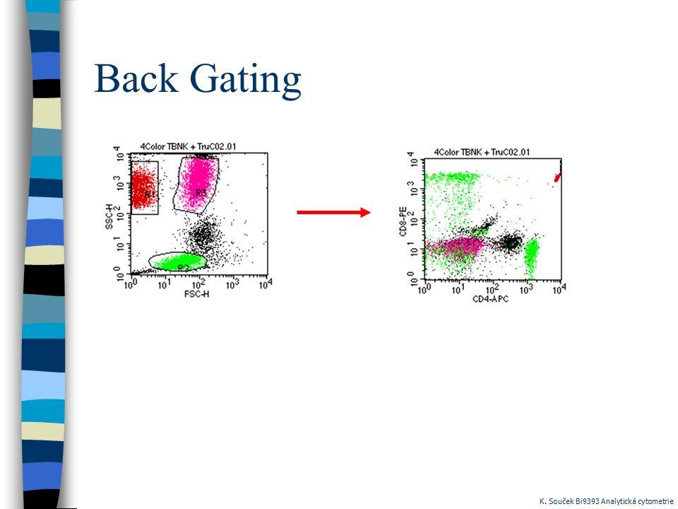 Back Gating K. Souček Bi9393 Analytická cytometrie