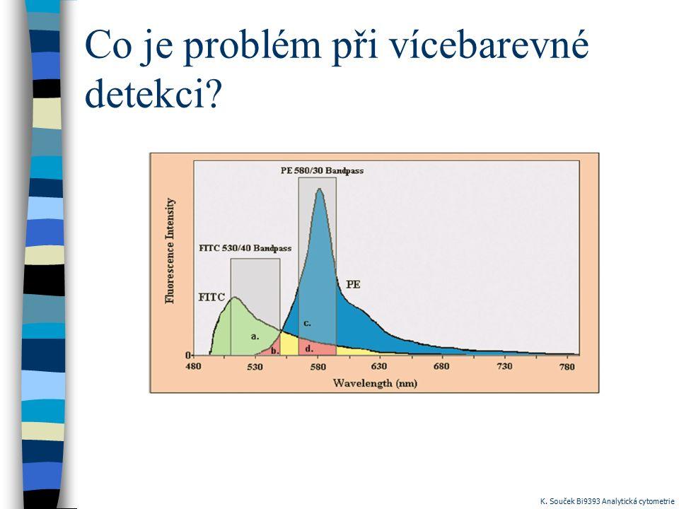 Co je problém při vícebarevné detekci? K. Souček Bi9393 Analytická cytometrie