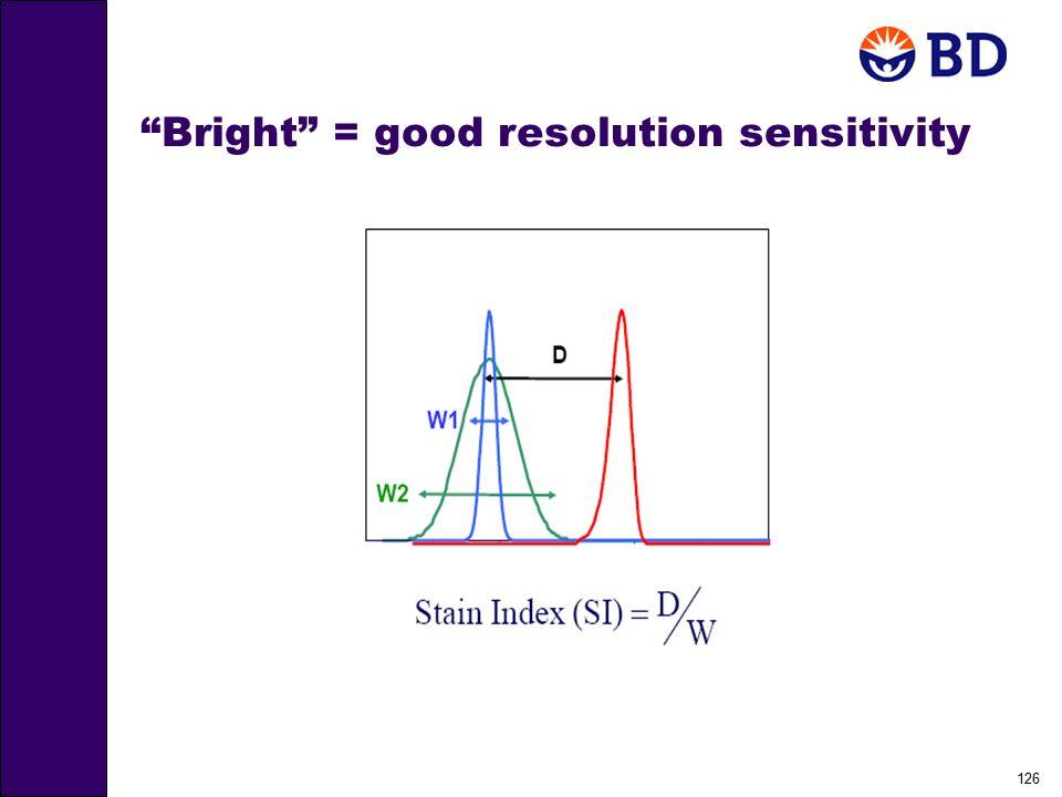 126 Bright = good resolution sensitivity