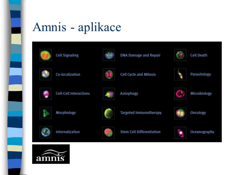 Amnis - aplikace