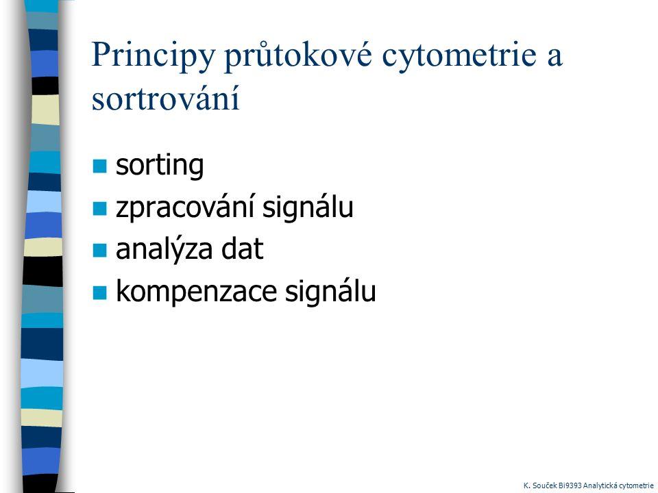 Principy průtokové cytometrie a sortrování sorting zpracování signálu analýza dat kompenzace signálu K. Souček Bi9393 Analytická cytometrie