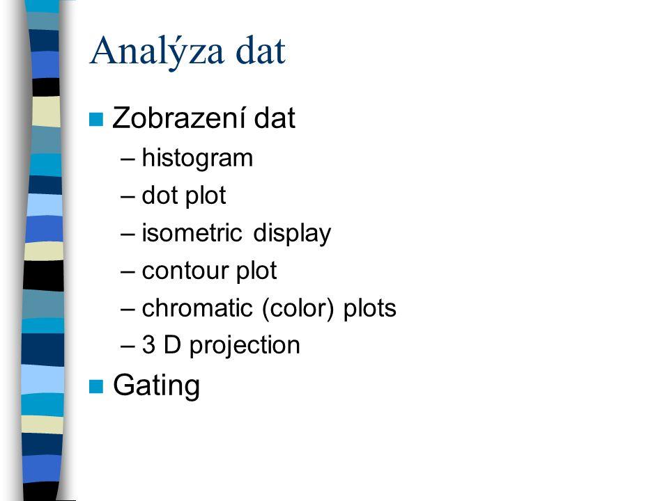 Analýza dat Zobrazení dat –histogram –dot plot –isometric display –contour plot –chromatic (color) plots –3 D projection Gating