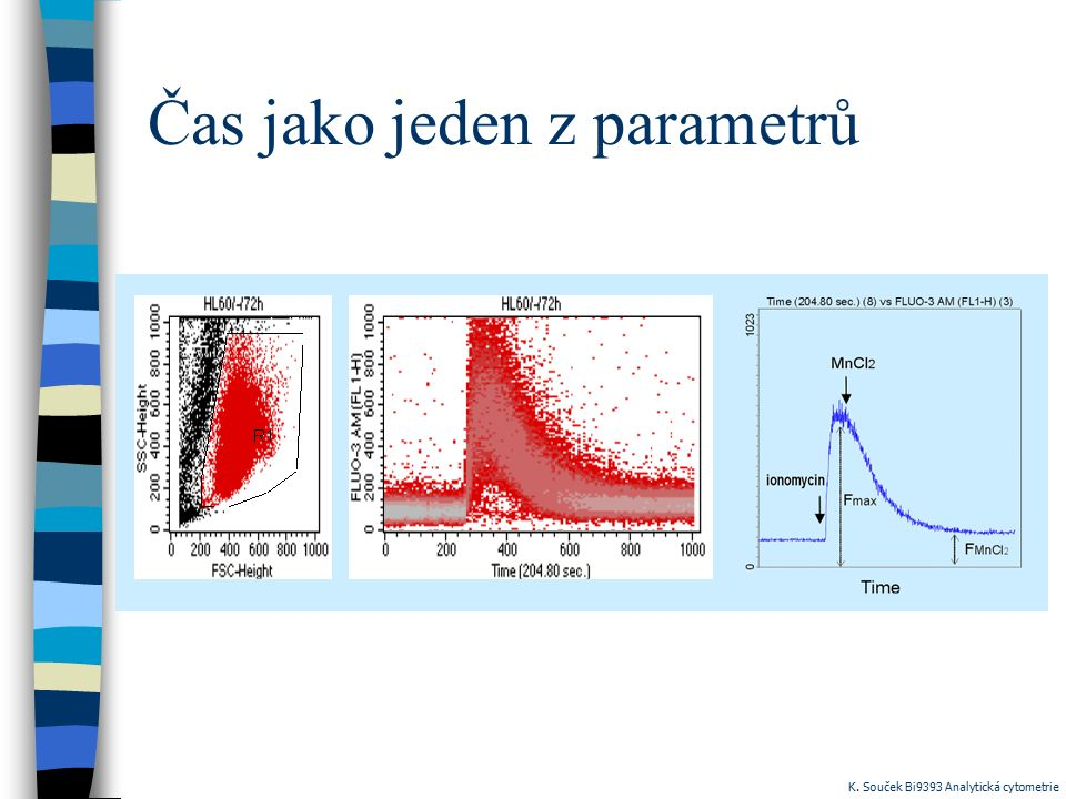 Čas jako jeden z parametrů K. Souček Bi9393 Analytická cytometrie
