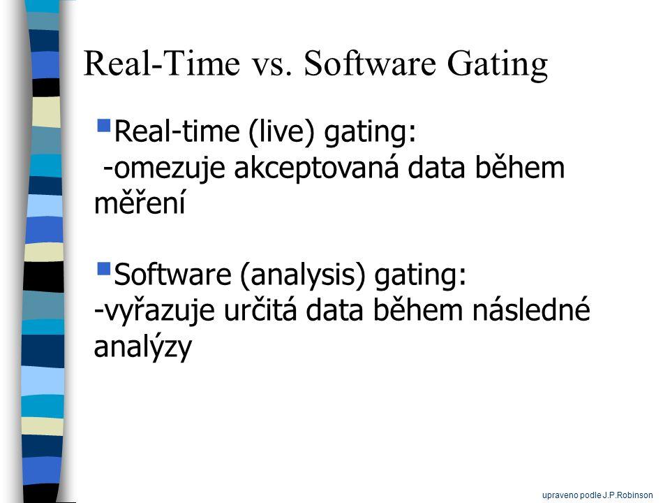 Real-Time vs. Software Gating  Real-time (live) gating: -omezuje akceptovaná data během měření  Software (analysis) gating: -vyřazuje určitá data bě