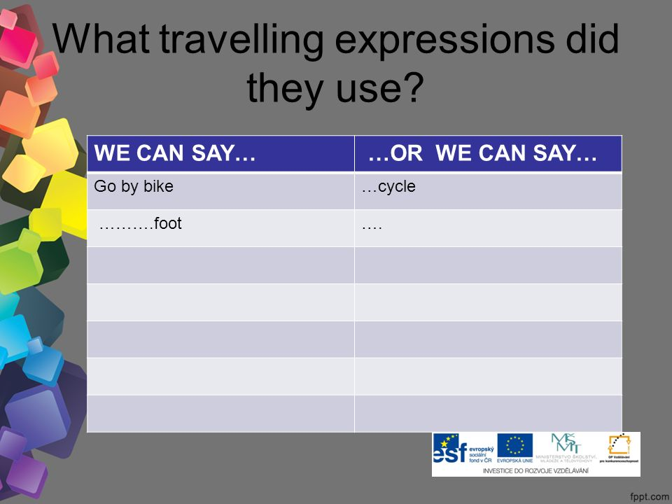What travelling expressions did they use? WE CAN SAY… …OR WE CAN SAY… Go by bike…cycle ……….foot….