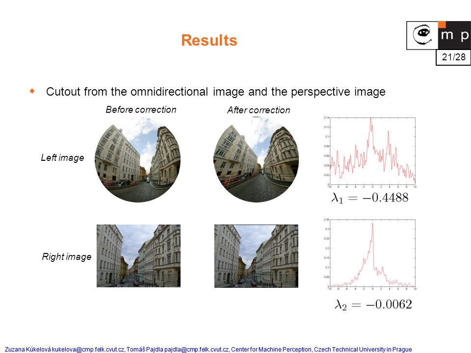 21/28 Zuzana Kúkelová kukelova@cmp.felk.cvut.cz, Tomáš Pajdla pajdla@cmp.felk.cvut.cz, Center for Machine Perception, Czech Technical University in Prague Results Before correction After correction Left image Right image  Cutout from the omnidirectional image and the perspective image
