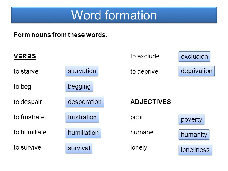Word formation Form nouns from these words.