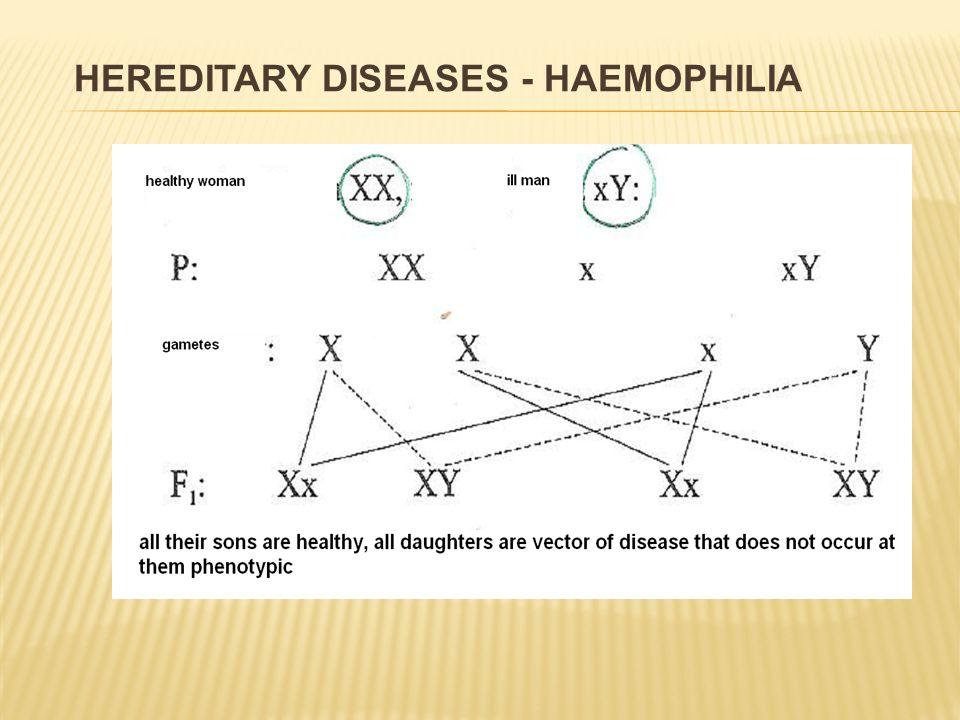 HEREDITARY DISEASES - HAEMOPHILIA