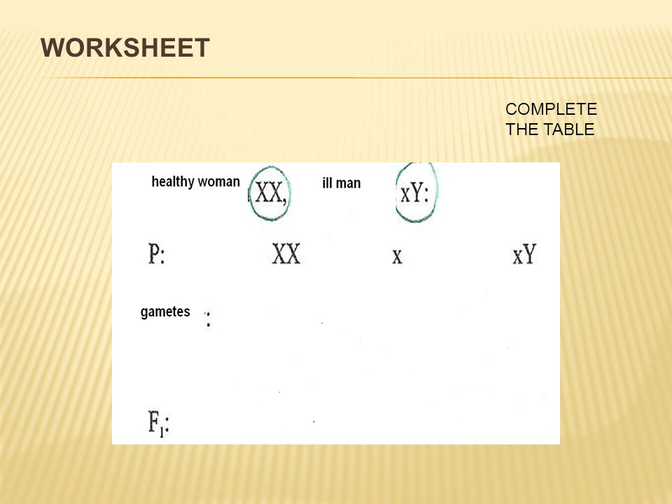 COMPLETE THE TABLE WORKSHEET