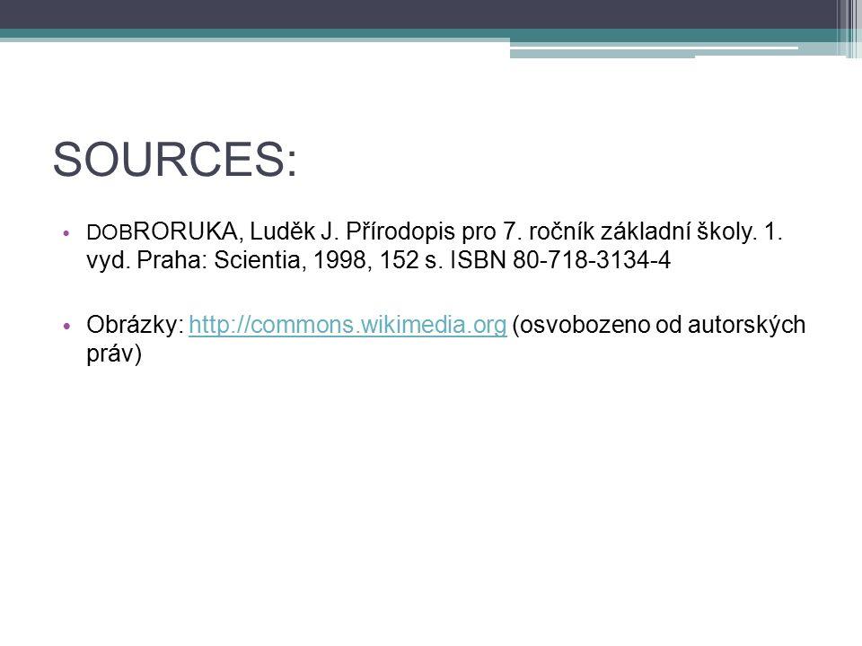 SOURCES: DOB RORUKA, Luděk J. Přírodopis pro 7. ročník základní školy. 1. vyd. Praha: Scientia, 1998, 152 s. ISBN 80-718-3134-4 Obrázky: http://common