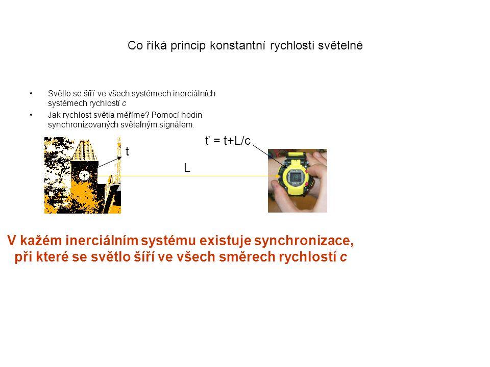 Co říká princip konstantní rychlosti světelné Světlo se šíří ve všech systémech inerciálních systémech rychlostí c Jak rychlost světla měříme? Pomocí