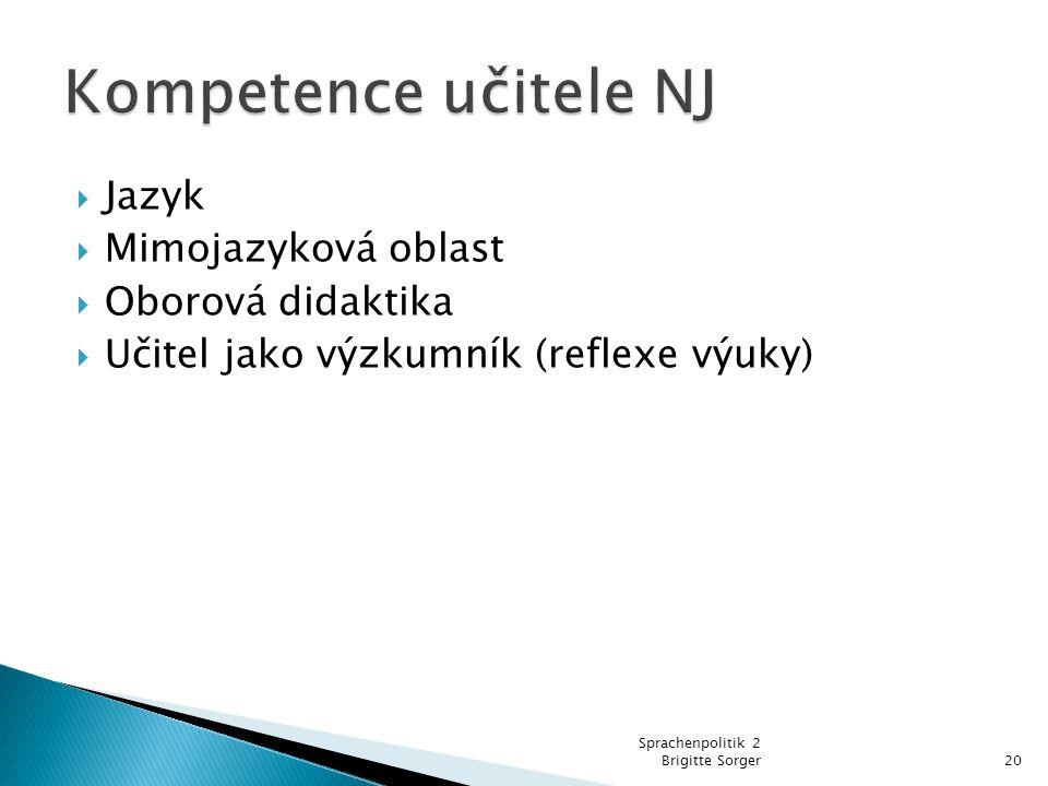  Jazyk  Mimojazyková oblast  Oborová didaktika  Učitel jako výzkumník (reflexe výuky) Sprachenpolitik 2 Brigitte Sorger20