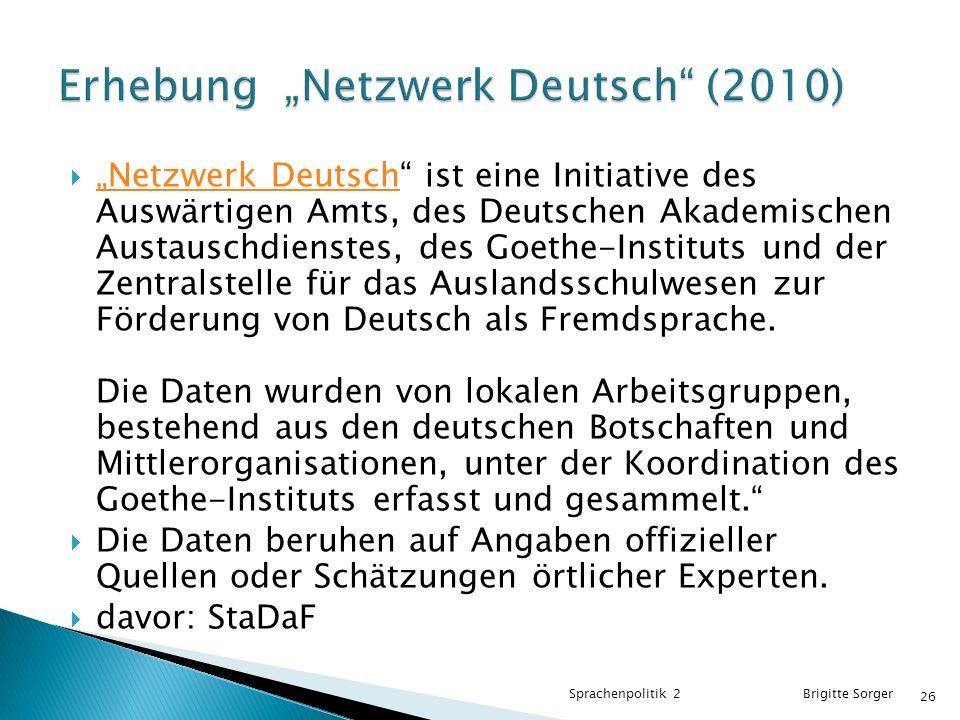 """ """"Netzwerk Deutsch ist eine Initiative des Auswärtigen Amts, des Deutschen Akademischen Austauschdienstes, des Goethe-Instituts und der Zentralstelle für das Auslandsschulwesen zur Förderung von Deutsch als Fremdsprache."""