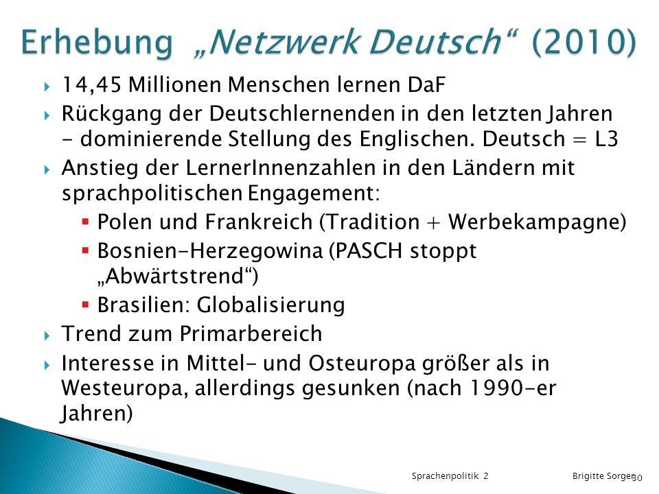 14,45 Millionen Menschen lernen DaF  Rückgang der Deutschlernenden in den letzten Jahren - dominierende Stellung des Englischen.