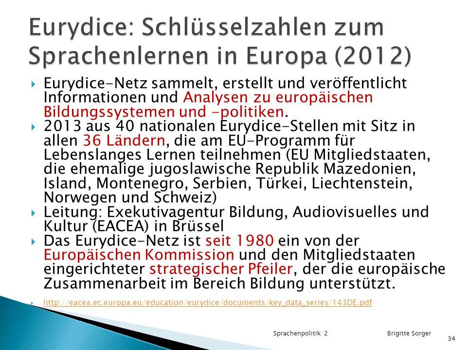  Eurydice-Netz sammelt, erstellt und veröffentlicht Informationen und Analysen zu europäischen Bildungssystemen und -politiken.