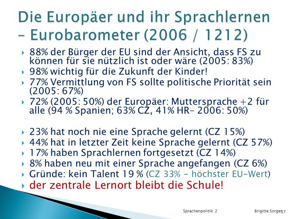  88% der Bürger der EU sind der Ansicht, dass FS zu können für sie nützlich ist oder wäre (2005: 83%)  98% wichtig für die Zukunft der Kinder.