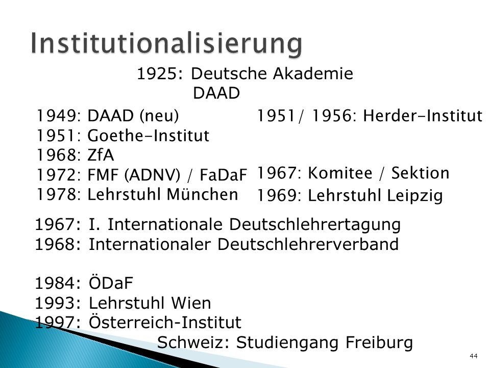 1949: DAAD (neu) 1951: Goethe-Institut 1968: ZfA 1972: FMF (ADNV) / FaDaF 1978: Lehrstuhl München 44 1951/ 1956: Herder-Institut 1967: Komitee / Sektion 1969: Lehrstuhl Leipzig 1925: Deutsche Akademie DAAD 1967: I.
